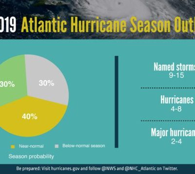 hurricane-season-2019-forecast-noaa-580×358